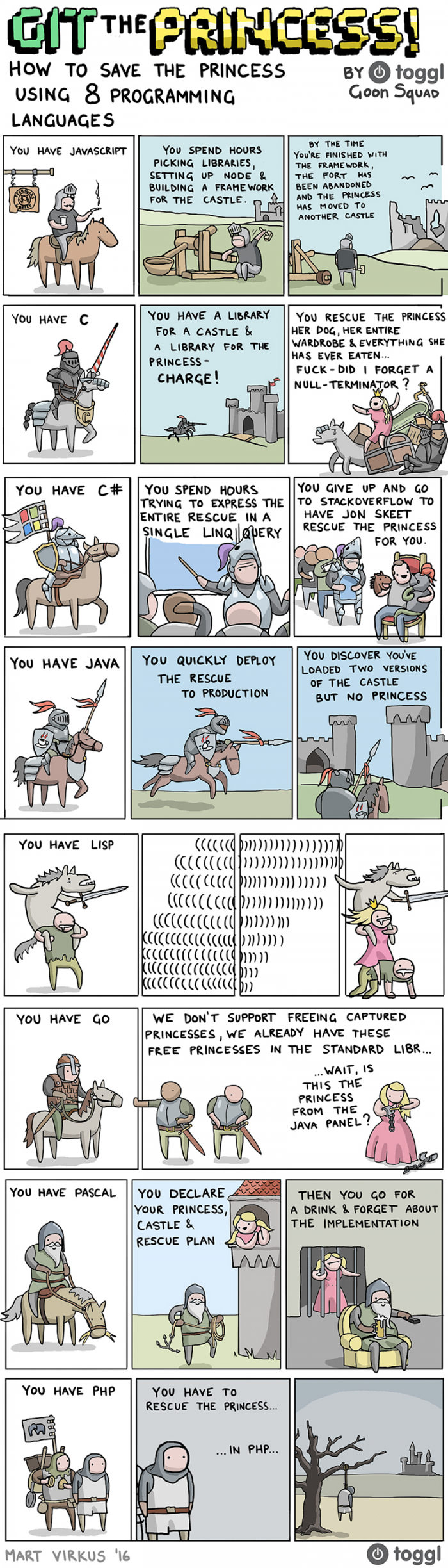 saving-the-princess-with-the-power-of-programming